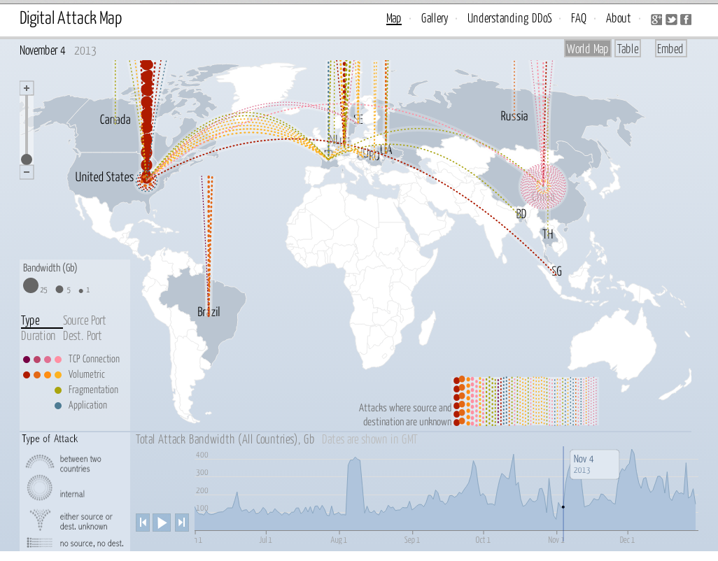 Real Time Internet Traffic Map.Digital Attack Map